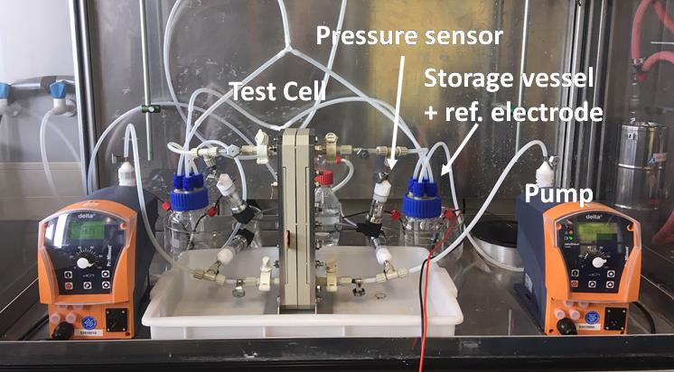 Optimization of the redox flow battery (RFB) test set-up  | Energy